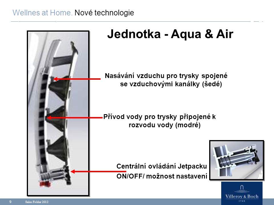 Sales Folder 2012 9 Jednotka - Aqua & Air Wellnes at Home. Nové technologie Nasávání vzduchu pro trysky spojené se vzduchovými kanálky (šedé) Přívod v
