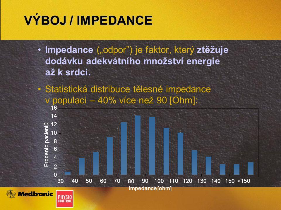 """Impedance (""""odpor"""") je faktor, který ztěžuje dodávku adekvátního množství energie až k srdci. Statistická distribuce tělesné impedance v populaci – 40"""