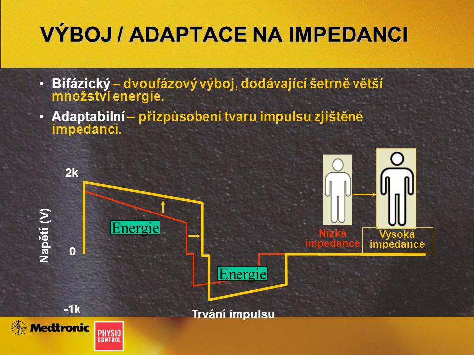 Bifázický – dvoufázový výboj, dodávající šetrně větší množství energie. Adaptabilní – přizpůsobení tvaru impulsu zjištěné impedanci. Napětí (V) 2k 0 -