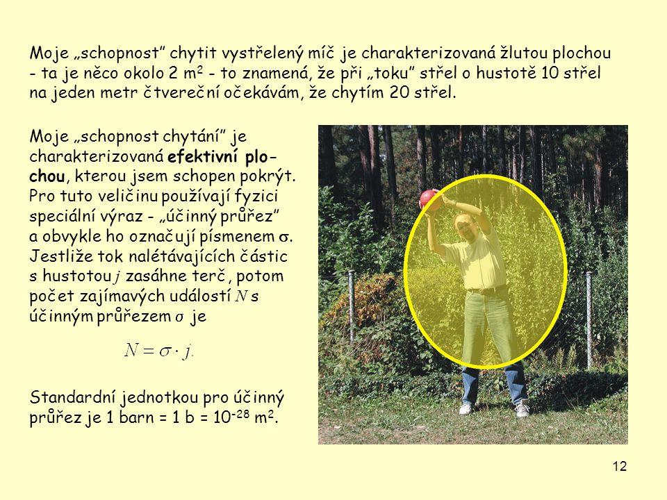 """12 Moje """"schopnost"""" chytit vystřelený míč je charakterizovaná žlutou plochou - ta je něco okolo 2 m 2 - to znamená, že při """"toku"""" střel o hustotě 10 s"""