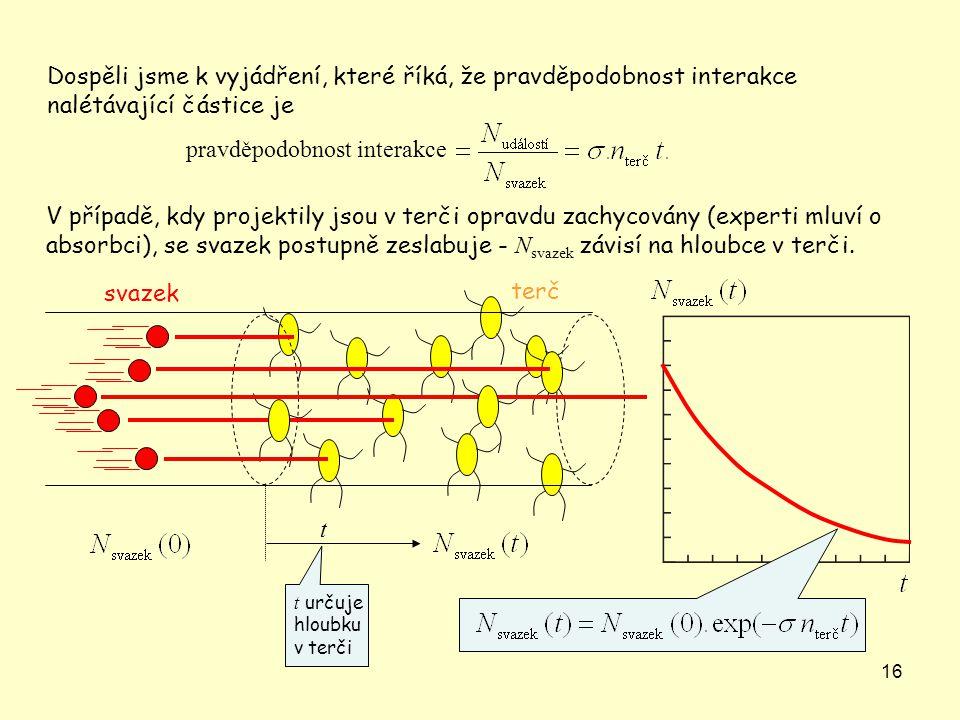 16 Dospěli jsme k vyjádření, které říká, že pravděpodobnost interakce nalétávající částice je V případě, kdy projektily jsou v terči opravdu zachycová