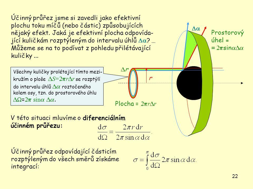 22 Účinný průřez jsme si zavedli jako efektivní plochu toku míčů (nebo částic) způsobujících nějaký efekt. Jaká je efektivní plocha odpovída- jící kul
