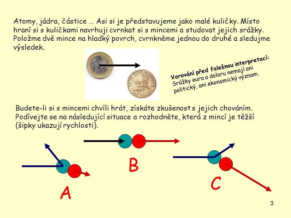 3 Atomy, jádra, částice … Asi si je představujeme jako malé kuličky. Místo hraní si s kuličkami navrhuji cvrnkat si s mincemi a studovat jejich srážky