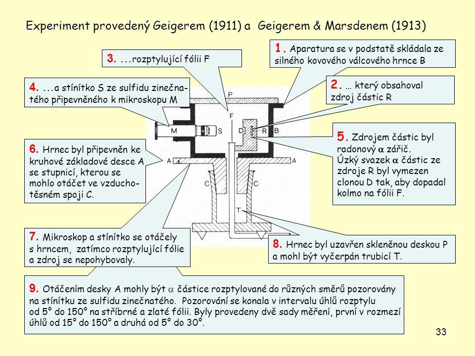 33 Experiment provedený Geigerem (1911) a Geigerem & Marsdenem (1913) 9. Otáčením desky A mohly být  částice rozptylované do různých směrů pozorovány