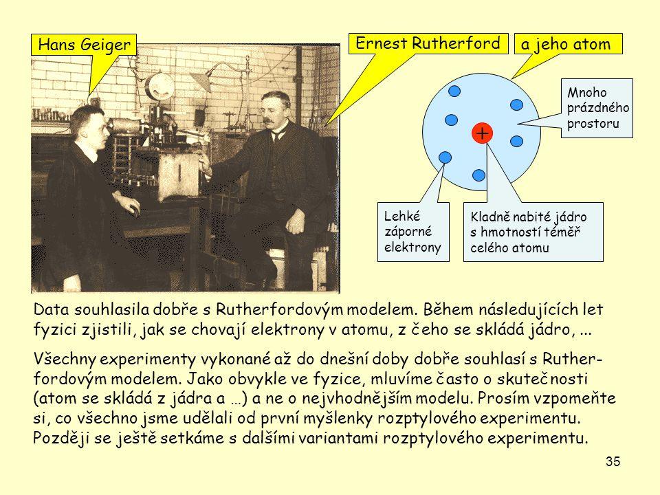 35 Data souhlasila dobře s Rutherfordovým modelem. Během následujících let fyzici zjistili, jak se chovají elektrony v atomu, z čeho se skládá jádro,.