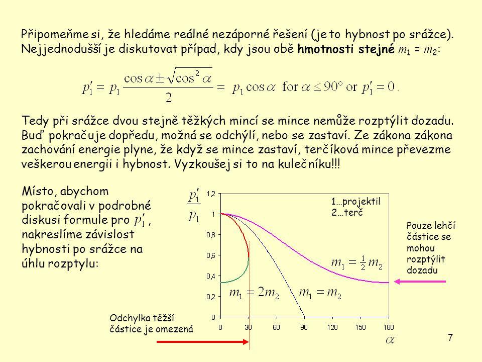 7 Připomeňme si, že hledáme reálné nezáporné řešení (je to hybnost po srážce). Nejjednodušší je diskutovat případ, kdy jsou obě hmotnosti stejné m 1 =