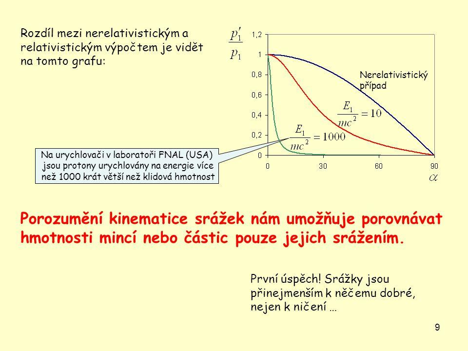 10 Nestabilní částice s neznámou hmotností Rovnice pro relativistickou energii může být přepsána do tvaru Energie a hybnost mají v různých vztažných soustavách jiné hodnoty - láhev v mé ruce ve vlaku nemá žádnou kinetickou energii vzhledem k vlaku, ale může mít docela podstatnou energii vzhledem k zemi či osobě u trati.