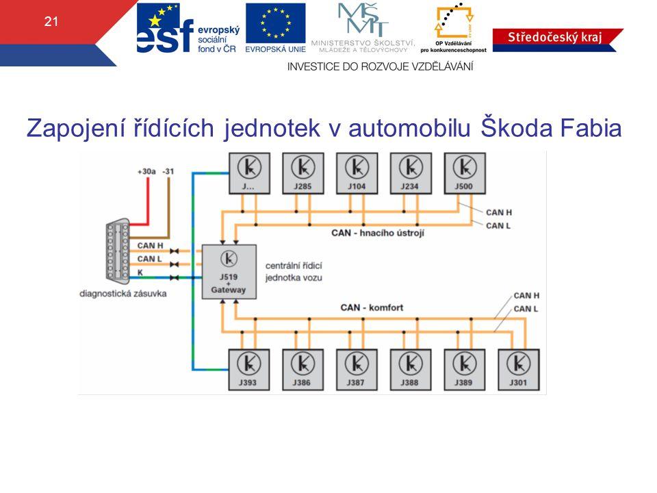 21 Zapojení řídících jednotek v automobilu Škoda Fabia