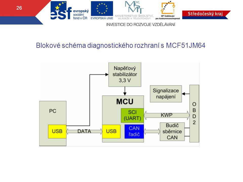 26 Blokové schéma diagnostického rozhraní s MCF51JM64