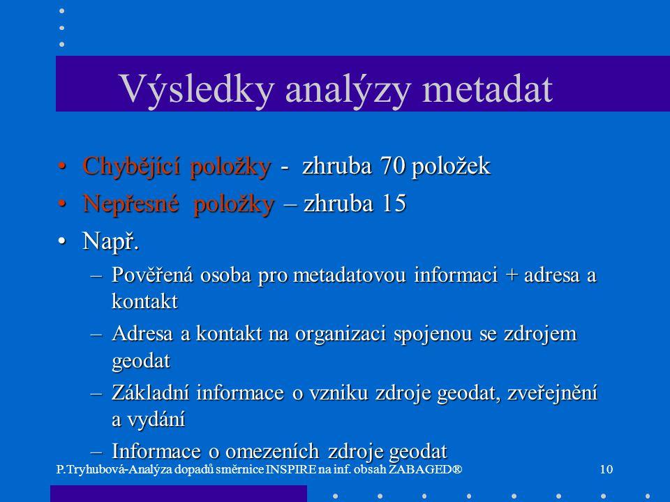 P.Tryhubová-Analýza dopadů směrnice INSPIRE na inf. obsah ZABAGED®10 Výsledky analýzy metadat Chybějící položky - zhruba 70 položekChybějící položky -