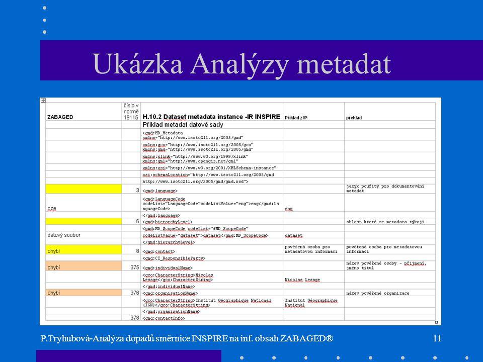 P.Tryhubová-Analýza dopadů směrnice INSPIRE na inf. obsah ZABAGED®11 Ukázka Analýzy metadat