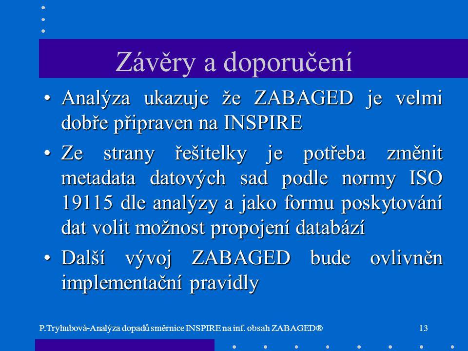 P.Tryhubová-Analýza dopadů směrnice INSPIRE na inf. obsah ZABAGED®13 Závěry a doporučení Analýza ukazuje že ZABAGED je velmi dobře připraven na INSPIR
