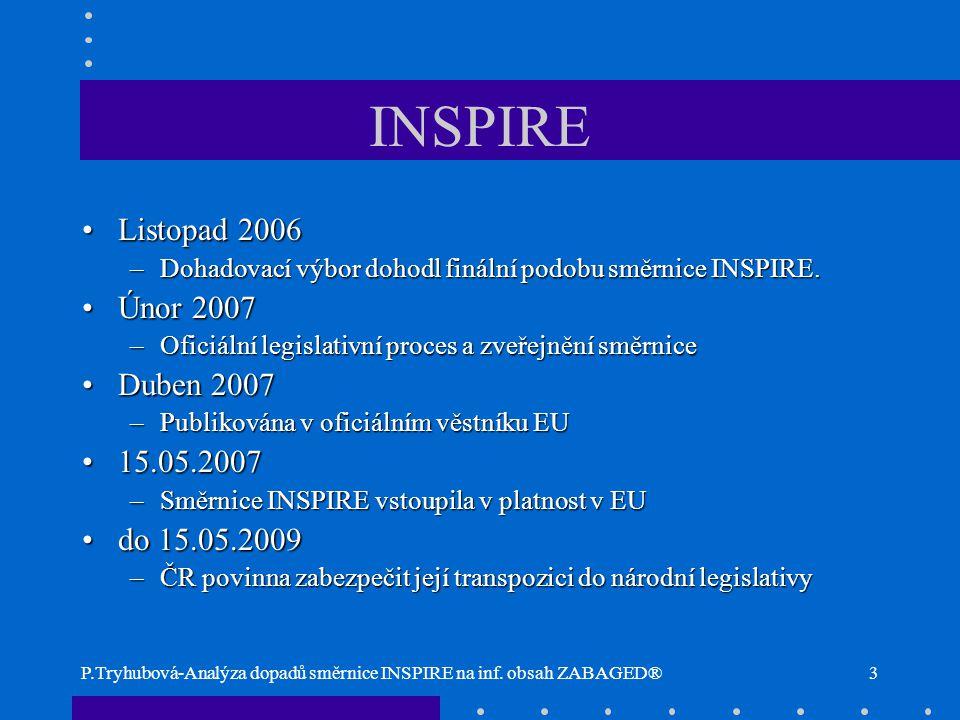 P.Tryhubová-Analýza dopadů směrnice INSPIRE na inf. obsah ZABAGED®3 INSPIRE Listopad 2006Listopad 2006 –Dohadovací výbor dohodl finální podobu směrnic