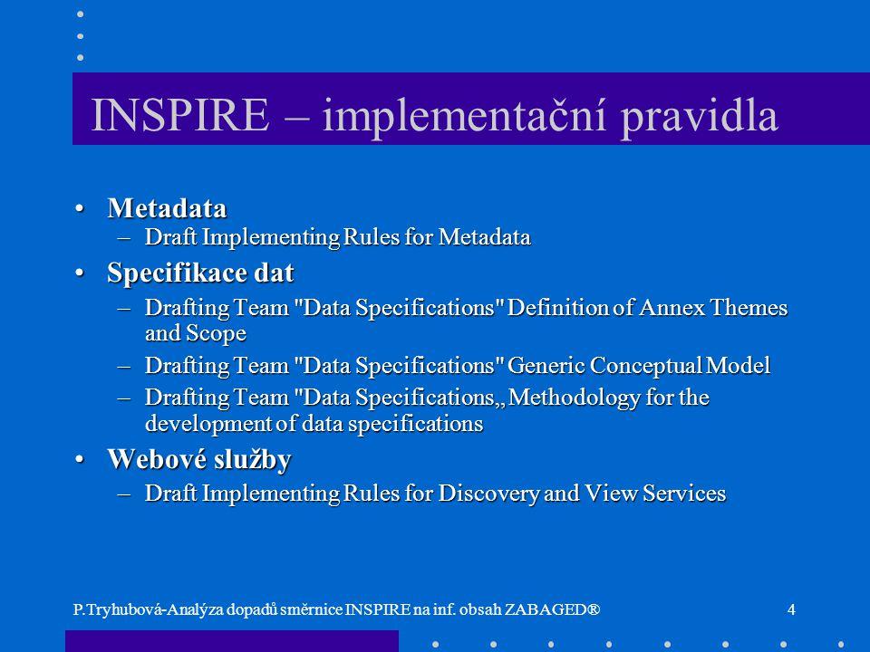 P.Tryhubová-Analýza dopadů směrnice INSPIRE na inf. obsah ZABAGED®4 INSPIRE – implementační pravidla MetadataMetadata –Draft Implementing Rules for Me