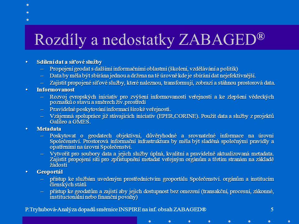 P.Tryhubová-Analýza dopadů směrnice INSPIRE na inf. obsah ZABAGED®5 Rozdíly a nedostatky ZABAGED ® Sdílení dat a síťové službySdílení dat a síťové slu