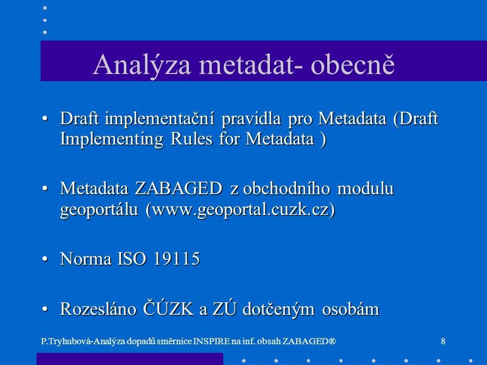 P.Tryhubová-Analýza dopadů směrnice INSPIRE na inf. obsah ZABAGED®8 Analýza metadat- obecně Draft implementační pravidla pro Metadata (Draft Implement