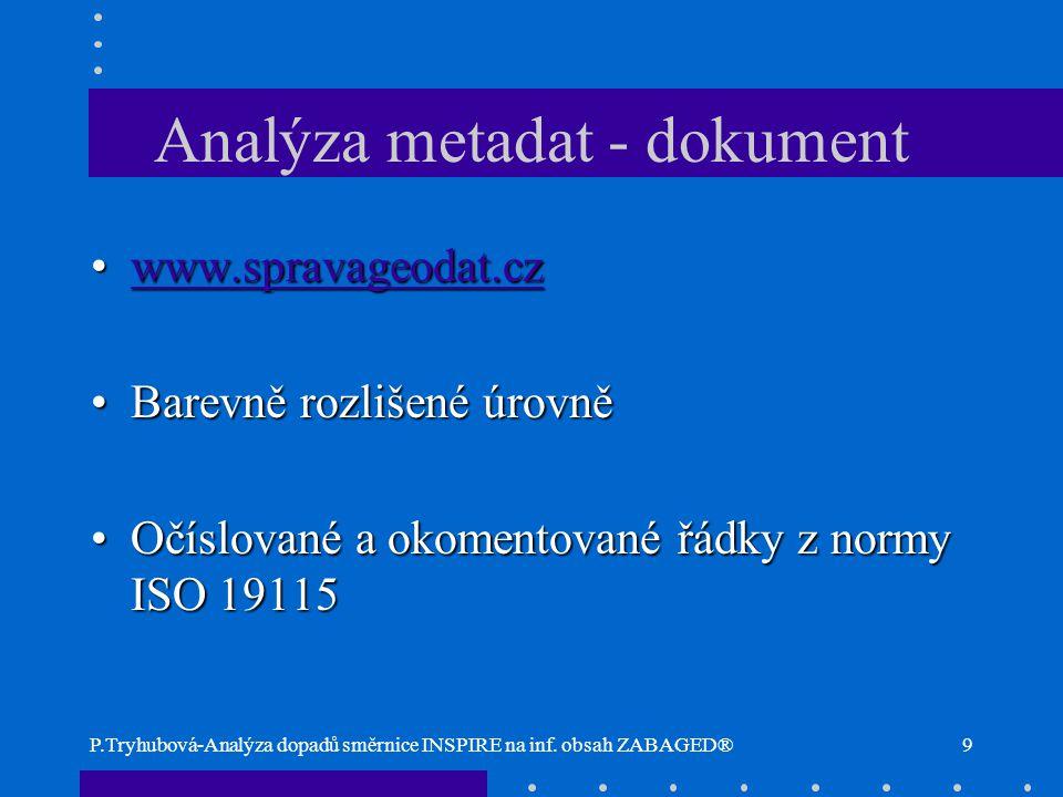 P.Tryhubová-Analýza dopadů směrnice INSPIRE na inf. obsah ZABAGED®9 Analýza metadat - dokument www.spravageodat.czwww.spravageodat.czwww.spravageodat.