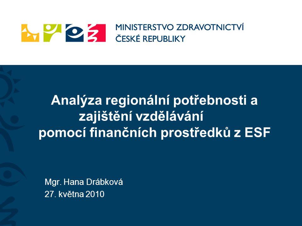 Mgr. Hana Drábková 27. května 2010 Analýza regionální potřebnosti a zajištění vzdělávání pomocí finančních prostředků z ESF