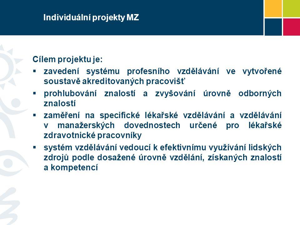 Individuální projekty MZ Cílem projektu je:  zavedení systému profesního vzdělávání ve vytvořené soustavě akreditovaných pracovišť  prohlubování zna