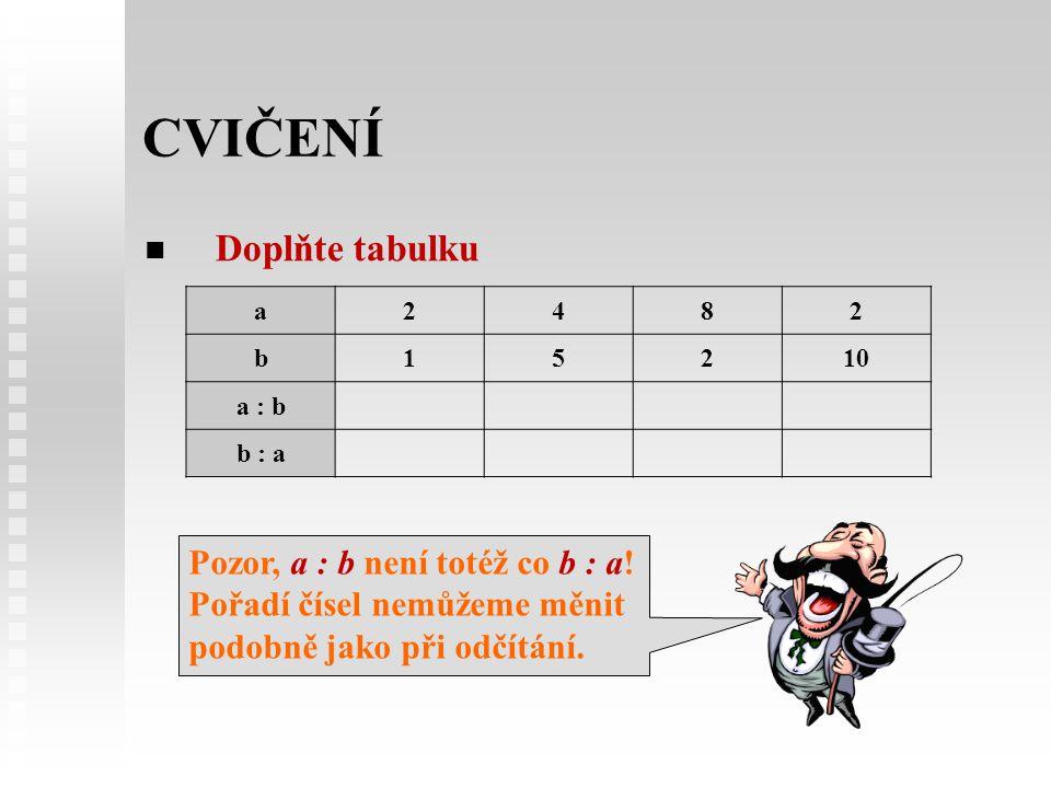 CVIČENÍ a) b) c) Tyč je rozdělena na stejné části.