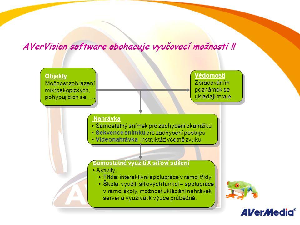 AVerVision software obohacuje vyučovací možnosti !.