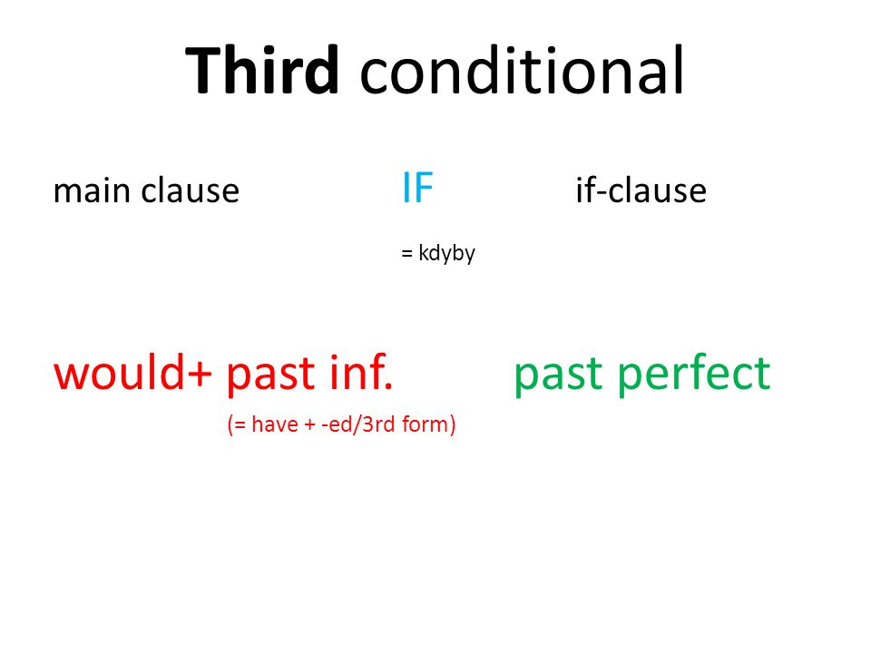 Third conditional main clause IF if-clause = kdyby would+ past inf. past perfect (= have + -ed/3rd form)