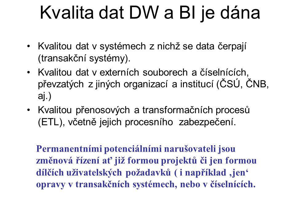 Kvalita dat DW a BI je dána Kvalitou dat v systémech z nichž se data čerpají (transakční systémy). Kvalitou dat v externích souborech a číselnících, p