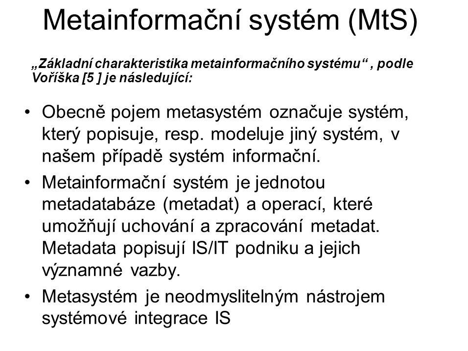 Metainformační systém (MtS) Obecně pojem metasystém označuje systém, který popisuje, resp. modeluje jiný systém, v našem případě systém informační. Me