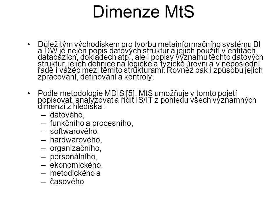 Dimenze MtS Důležitým východiskem pro tvorbu metainformačního systému BI a DW je nejen popis datových struktur a jejich použití v entitách, databázích
