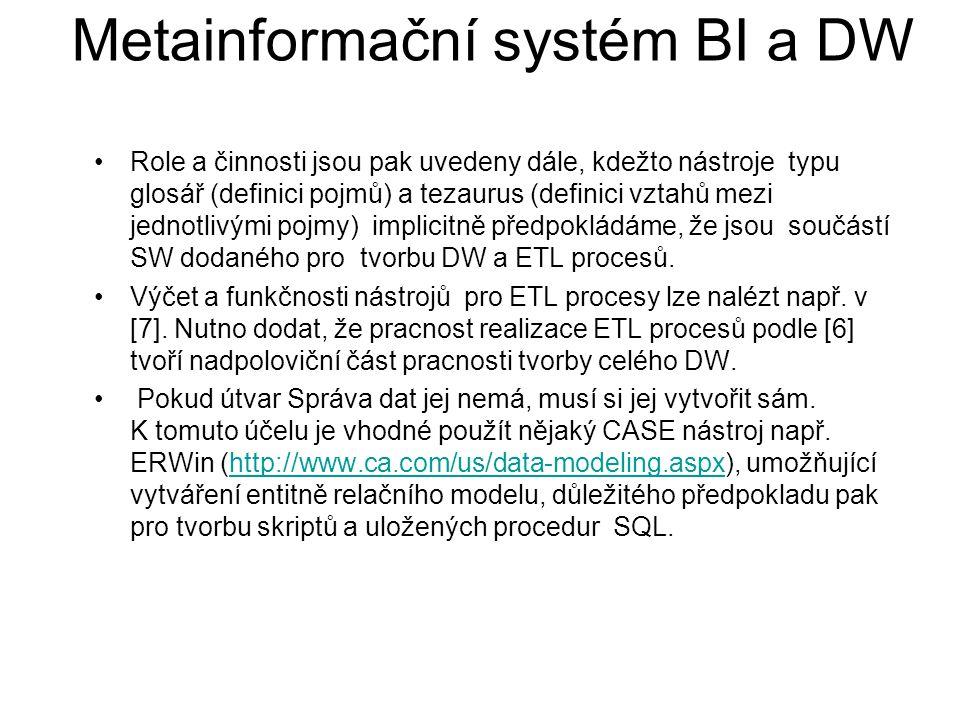 Metainformační systém BI a DW Role a činnosti jsou pak uvedeny dále, kdežto nástroje typu glosář (definici pojmů) a tezaurus (definici vztahů mezi jed