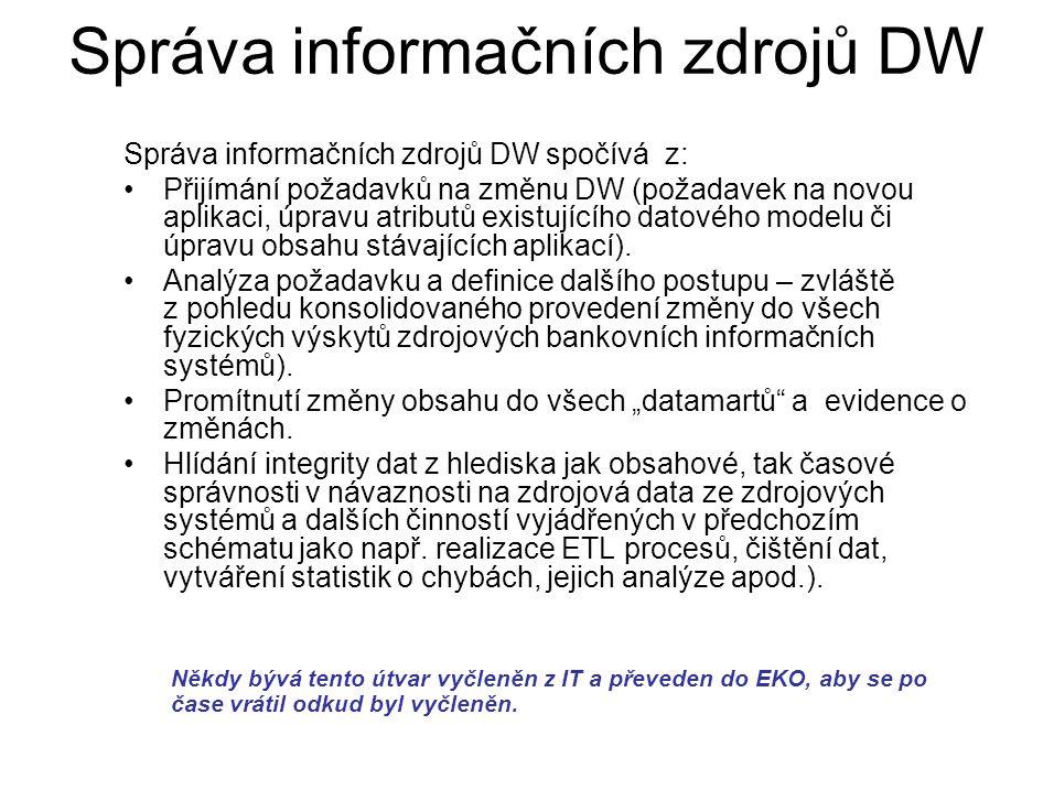 Správa informačních zdrojů DW Správa informačních zdrojů DW spočívá z: Přijímání požadavků na změnu DW (požadavek na novou aplikaci, úpravu atributů e