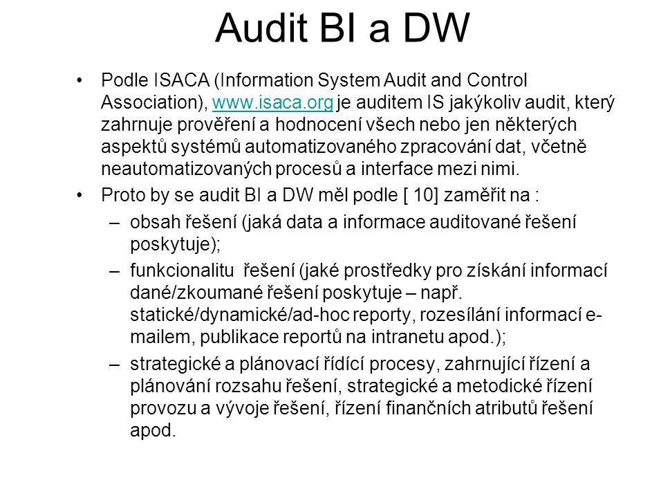 Audit BI a DW Podle ISACA (Information System Audit and Control Association), www.isaca.org je auditem IS jakýkoliv audit, který zahrnuje prověření a