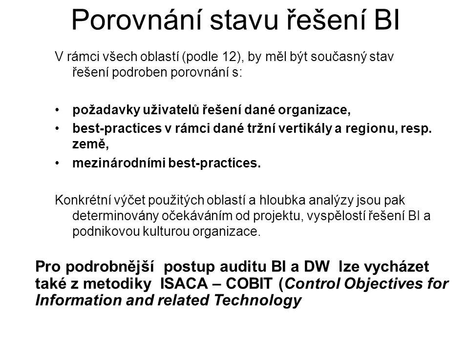 Porovnání stavu řešení BI V rámci všech oblastí (podle 12), by měl být současný stav řešení podroben porovnání s: požadavky uživatelů řešení dané orga