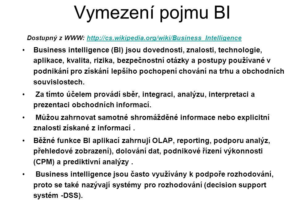 Vymezení pojmu BI Business intelligence (BI) jsou dovednosti, znalosti, technologie, aplikace, kvalita, rizika, bezpečnostní otázky a postupy používan