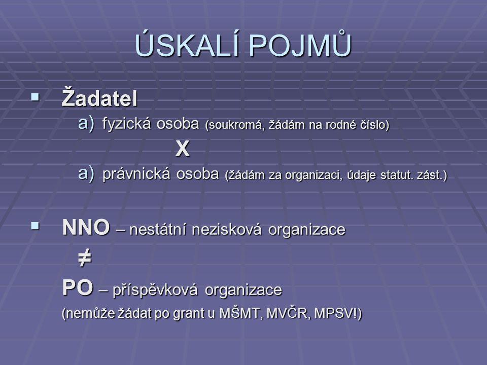 ÚSKALÍ POJMŮ  Žadatel a) fyzická osoba (soukromá, žádám na rodné číslo) X a) právnická osoba (žádám za organizaci, údaje statut. zást.)  NNO – nestá
