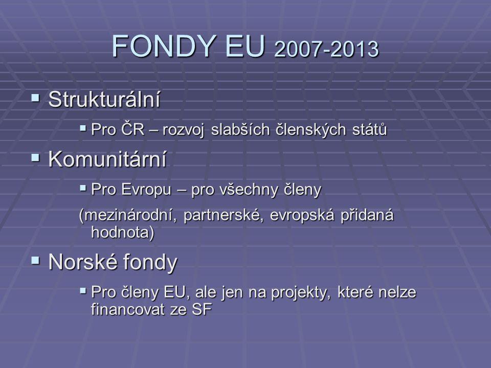 FONDY EU 2007-2013  Strukturální  Pro ČR – rozvoj slabších členských států  Komunitární  Pro Evropu – pro všechny členy (mezinárodní, partnerské,