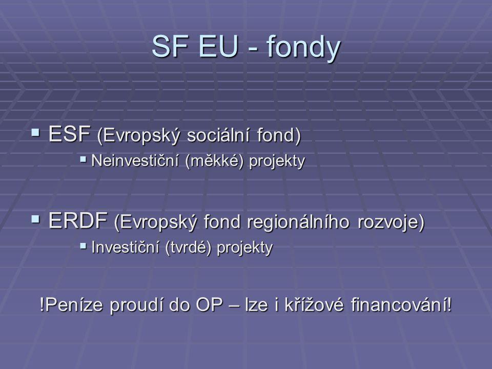 SF EU - fondy  ESF (Evropský sociální fond)  Neinvestiční (měkké) projekty  ERDF (Evropský fond regionálního rozvoje)  Investiční (tvrdé) projekty