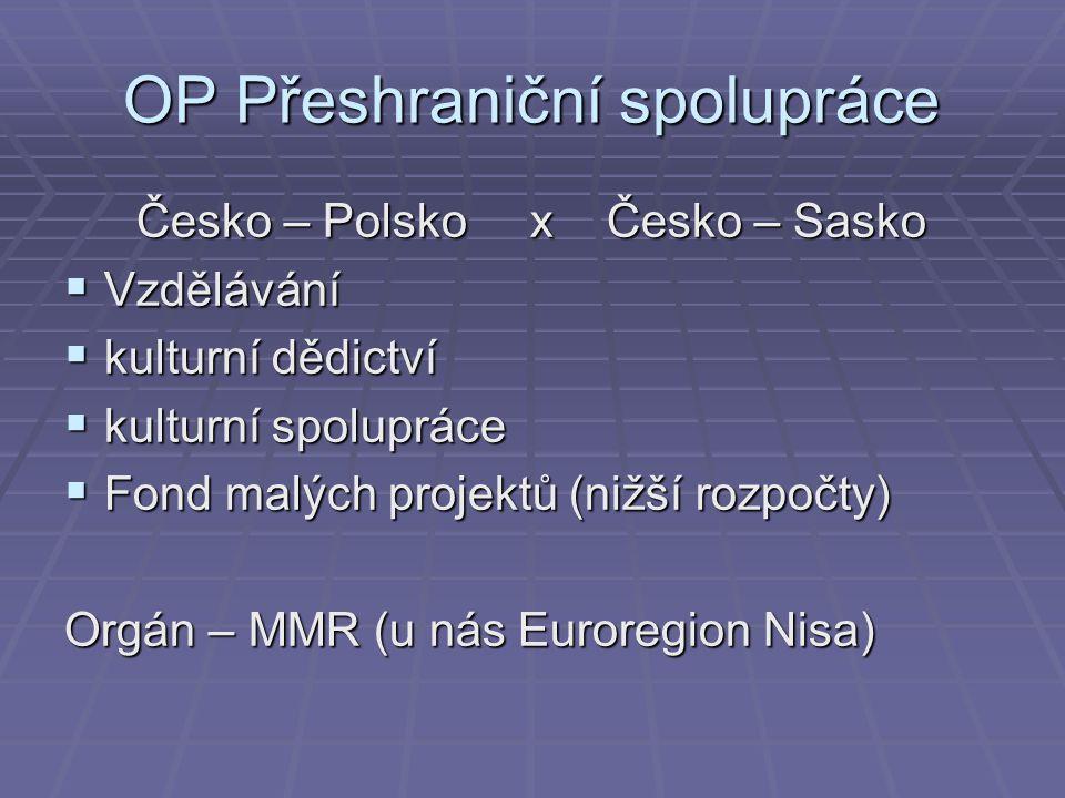 OP Přeshraniční spolupráce Česko – Polsko x Česko – Sasko  Vzdělávání  kulturní dědictví  kulturní spolupráce  Fond malých projektů (nižší rozpočt