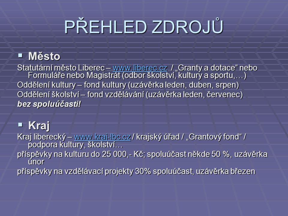PŘEHLED ZDROJŮ  MKČR Ministerstvo kultury – www.mkcr.cz / umění a knihovny / granty a programy www.mkcr.cz VISK (Veřejné informační služby knihoven) VISK (Veřejné informační služby knihoven) – uzávěrka leden; spoluúčast 30% http://visk.nkp.cz VISK3VISK3 Informačních center veřejných knihoven VISK3 VISK6VISK6 Digitalizace vzácných dokumentů VISK6 VISK7VISK7 Digitalizace dokumentů ohrožených degradací kyselého papíru VISK7 VISK8AVISK8A Informační zdroje VISK8A VISK9VISK9 CASLIN - Rozvoj Souborného katalogu CASLIN a národních autorit VISK9