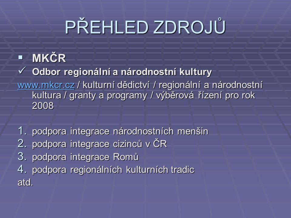 PŘEHLED ZDROJŮ  MZČR Ministerstvo zdravotnictví – www.mzcr.cz / pro širokou veřejnost / dotační programy www.mzcr.cz Program vyrovnávání příležitostí, uzávěrka: listopad Bez spoluúčasti.