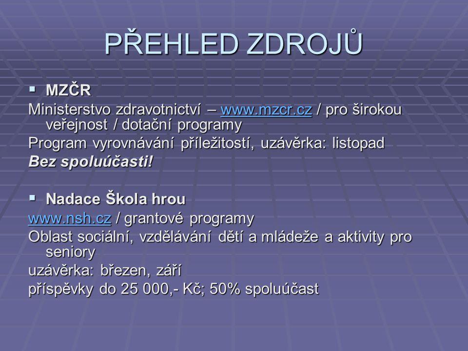PŘEHLED ZDROJŮ  Euronisa Nadace Euronisa – www.euronisa.cz / nadační příspěvky / poskytování www.euronisa.cz Oblast sociálně-zdravotní, kulturní, vzdělávací Pro žadatele z české části euroregionu Nisa (liberecký kraj + Šluknovský výběžek) uzávěrka: říjen, březen … Příspěvky do 80 000,- Kč; spoluúčast příspěvkové org.