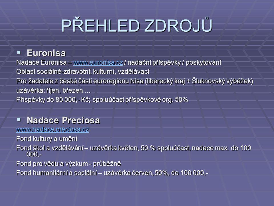 PŘEHLED ZDROJŮ  Euronisa Nadace Euronisa – www.euronisa.cz / nadační příspěvky / poskytování www.euronisa.cz Oblast sociálně-zdravotní, kulturní, vzd
