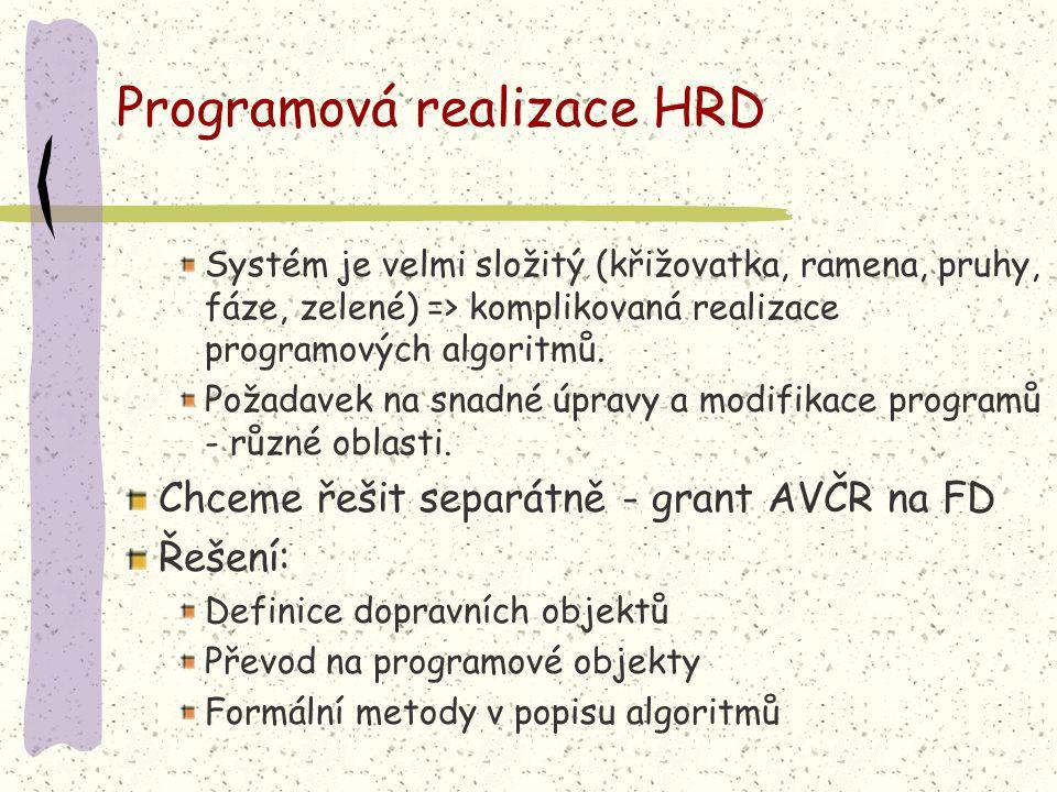 Programová realizace HRD Systém je velmi složitý (křižovatka, ramena, pruhy, fáze, zelené) => komplikovaná realizace programových algoritmů. Požadavek