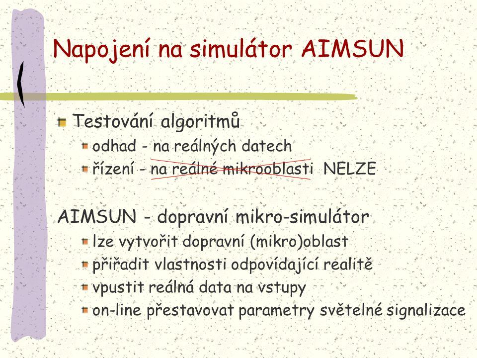 Napojení na simulátor AIMSUN Testování algoritmů odhad - na reálných datech řízení - na reálné mikrooblasti NELZE AIMSUN - dopravní mikro-simulátor lze vytvořit dopravní (mikro)oblast přiřadit vlastnosti odpovídající realitě vpustit reálná data na vstupy on-line přestavovat parametry světelné signalizace