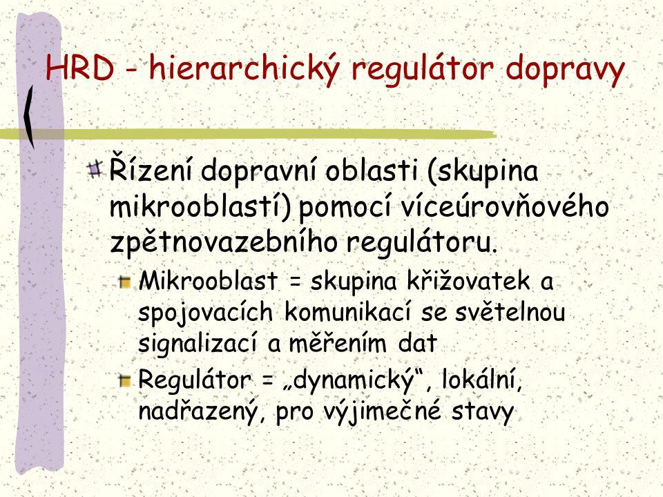 HRD - hierarchický regulátor dopravy Řízení dopravní oblasti (skupina mikrooblastí) pomocí víceúrovňového zpětnovazebního regulátoru.