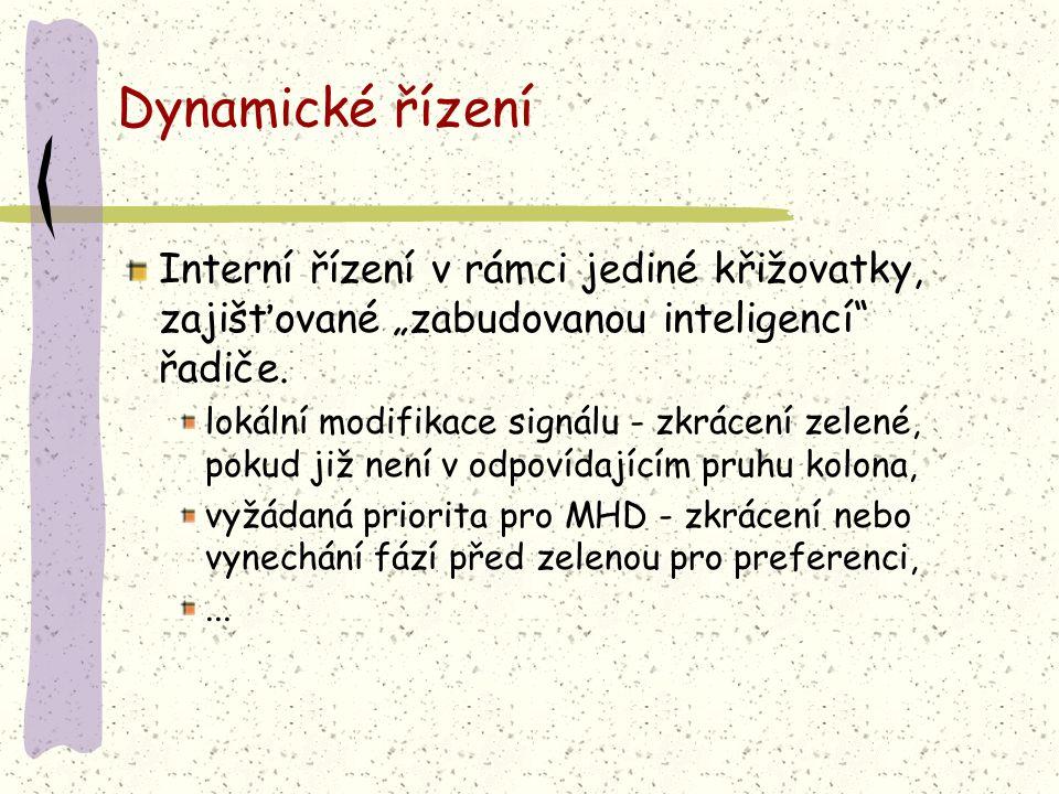 """Dynamické řízení Interní řízení v rámci jediné křižovatky, zajišťované """"zabudovanou inteligencí"""" řadiče. lokální modifikace signálu - zkrácení zelené,"""