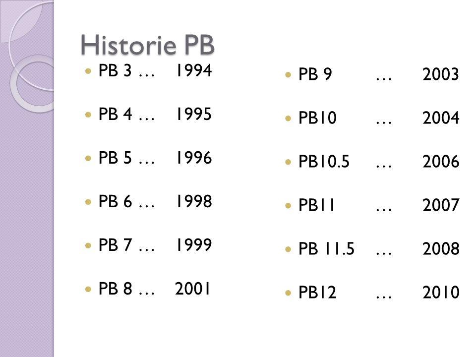 Historie PB PB 3 … 1994 PB 4 …1995 PB 5 …1996 PB 6 …1998 PB 7 …1999 PB 8 …2001 PB 9 …2003 PB10 …2004 PB10.5…2006 PB11…2007 PB 11.5…2008 PB12…2010