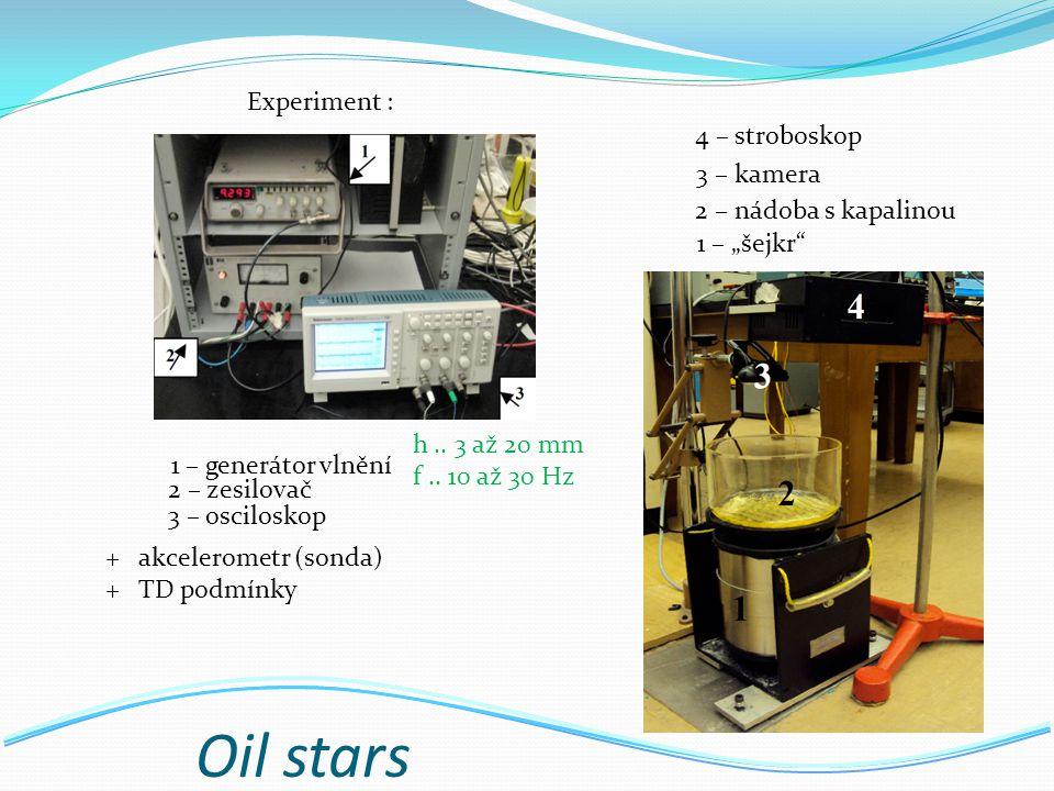 """Oil stars 1 – """"šejkr 2 – nádoba s kapalinou 4 – stroboskop 3 – kamera 1 – generátor vlnění 2 – zesilovač 3 – osciloskop +akcelerometr (sonda) +TD podmínky h.."""