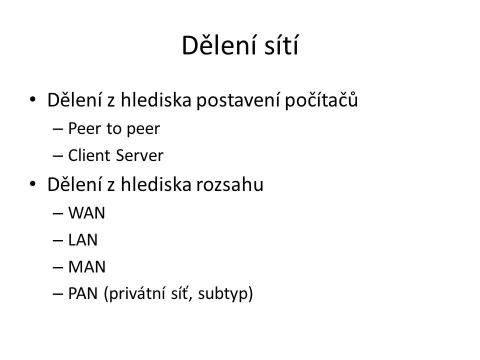 Dělení sítí Dělení z hlediska postavení počítačů – Peer to peer – Client Server Dělení z hlediska rozsahu – WAN – LAN – MAN – PAN (privátní síť, subty