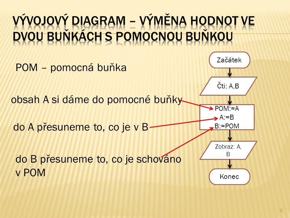 Začátek C:=SQRT((A*A)+(B*B)) Zobraz: C Konec Čti: A,B odmocninu v tomto případě můžeme bez obav použít - druhé mocniny jsou vždy nezáporné číslo 7